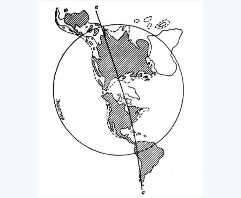 Летопись геодинамики.  Часть 1.